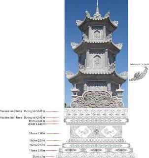 Mộ tháp đá - L/h: 0961 592 195 - 0986892195